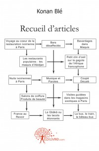 Recueil d'articles